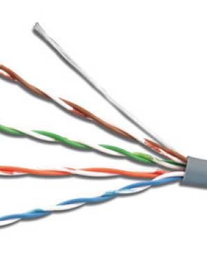кабель ввг-нг ls 4х2.5
